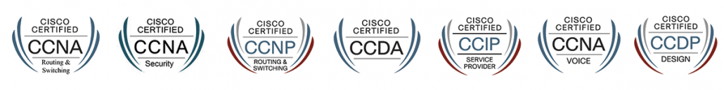 Certificados CISCO